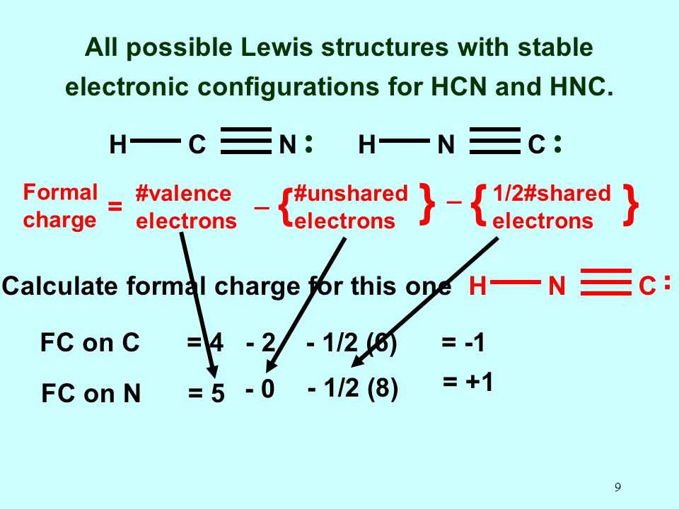 1 chemistry 161 chapter 9 chemical bonding i ppt download rh slideplayer com lewis diagram ch3no2 lewis diagram ch3cl