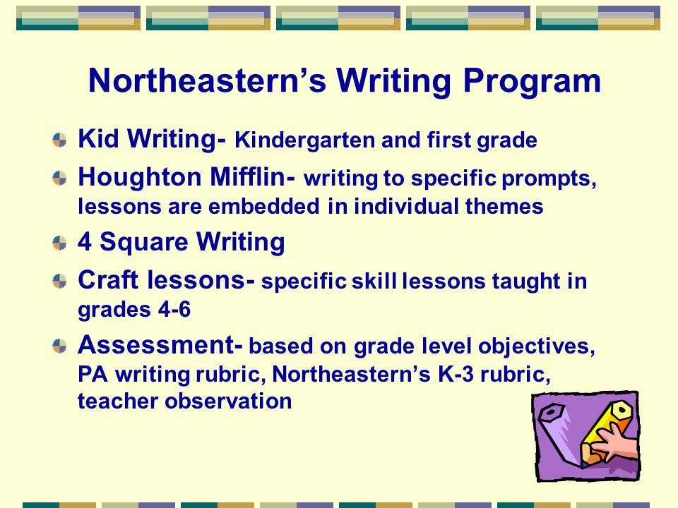 Writing Instruction for Grades K-3 Writing Process Training