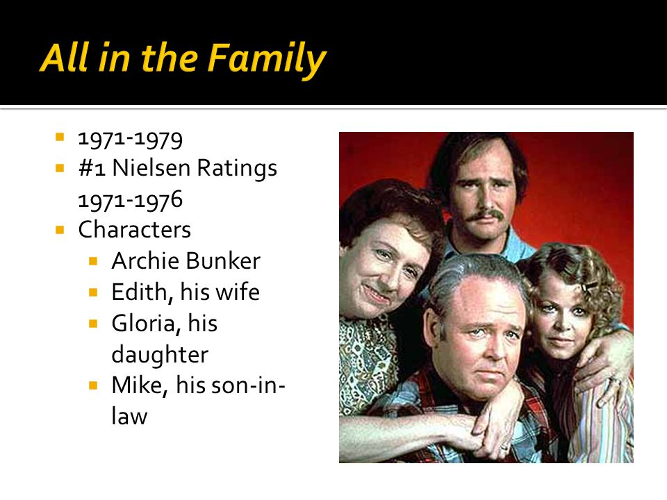  #1 Nielsen Ratings  Characters  Archie Bunker  Edith, his wife  Gloria, his daughter  Mike, his son-in- law
