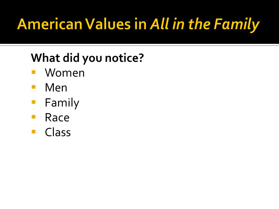 What did you notice  Women  Men  Family  Race  Class