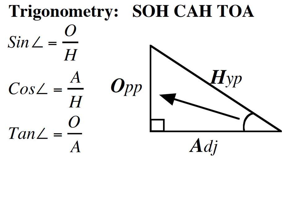 Trigonometric Ratios In Trigonometry The Comparison Is Between