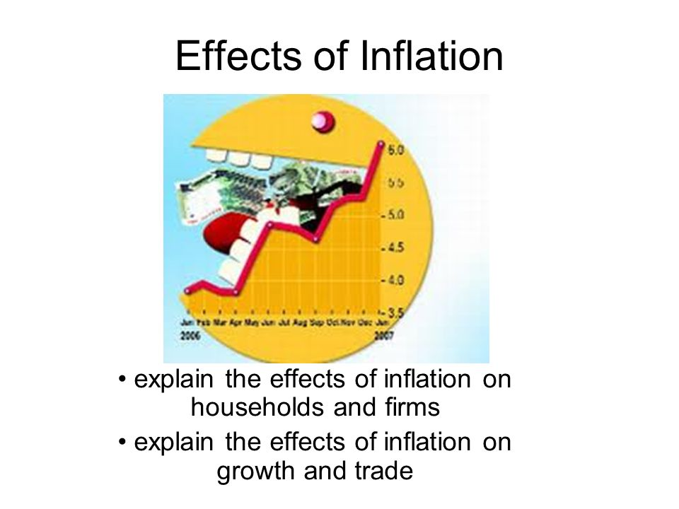 inflation on the basis of inducement Basis trading the difference to new york futures, either on or off bill of lading inflation a condition where demand outstrips supply or costs escalate, affecting an upward change in prices promotion the offer of an inducement to purchase, over and above the intrinsic value or price of a good service.