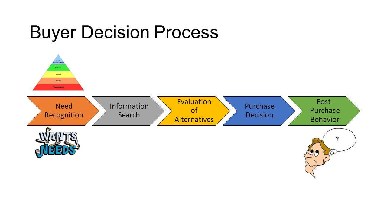 consumer decision process boh tea marketing essay Use an essay writing service that is affordable and easily accessible, and that assures you of a high quality paper you also keep track of your paper throughout the period of its processing you may also get the order delivered in bits if yours is a long paper or you want to make sure that we offer the right services for you.