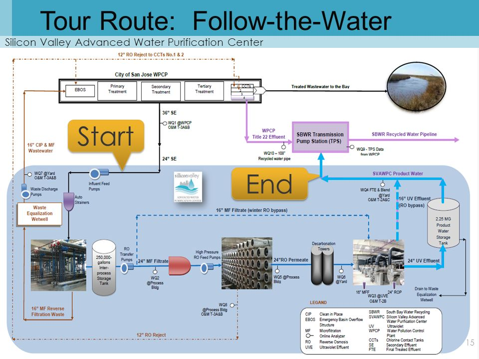 silicon valley advanced water purification center and future of rh slideplayer com
