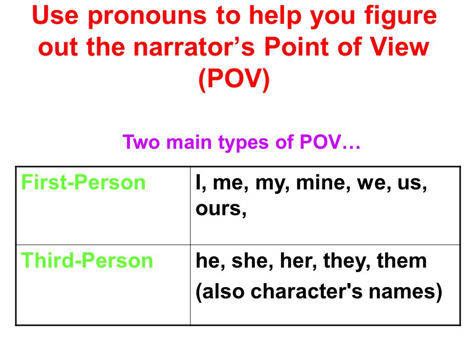 different types of point of view