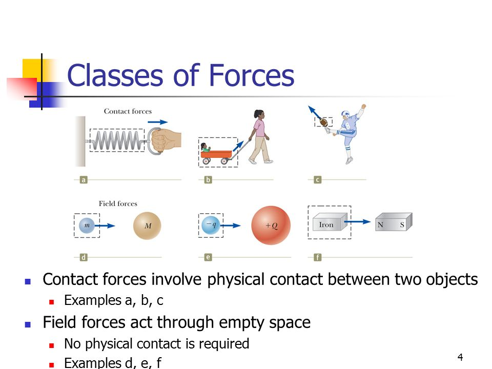 1 chapter 5 the laws of motion 2 force forces are what cause any