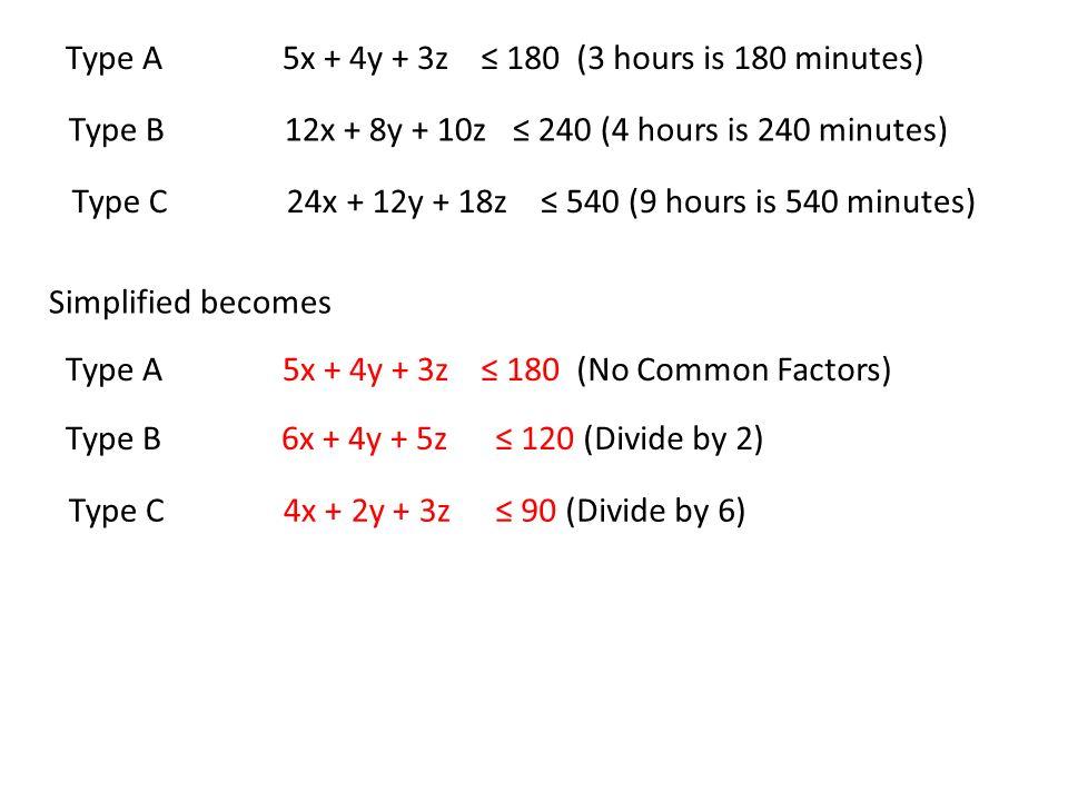 Linear Programming Model Answers Jan 2008 Type A 2x 4y 3z 360