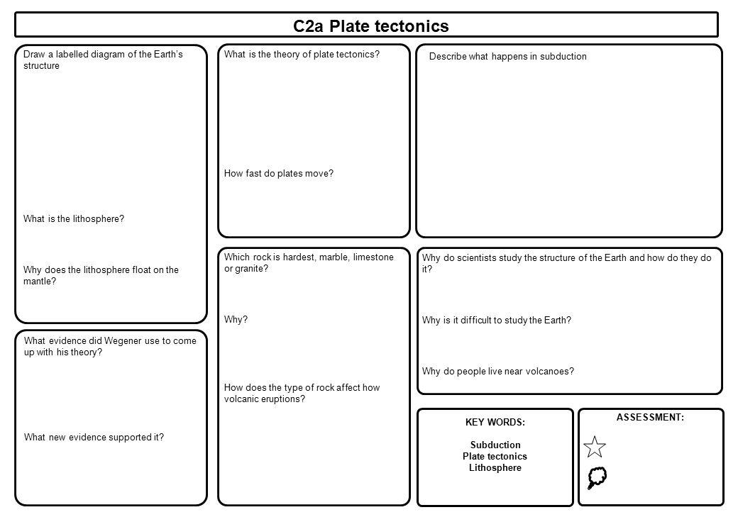 Assessment C2a Plate Tectonics Key Words Subduction Plate