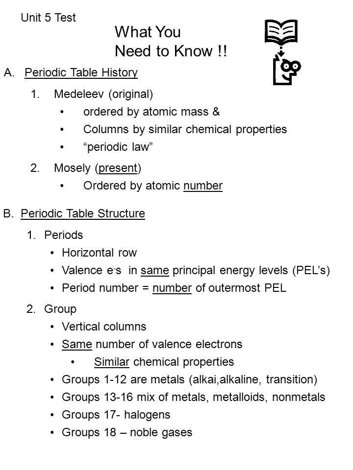 Unit 5 test what you need to know ariodic table history 1 1 unit urtaz Choice Image