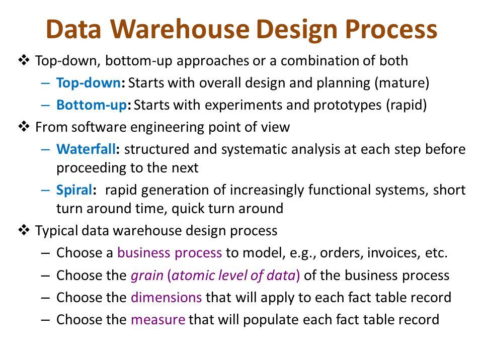 Unit 4 : Data Warehousing Technologies and Implementation