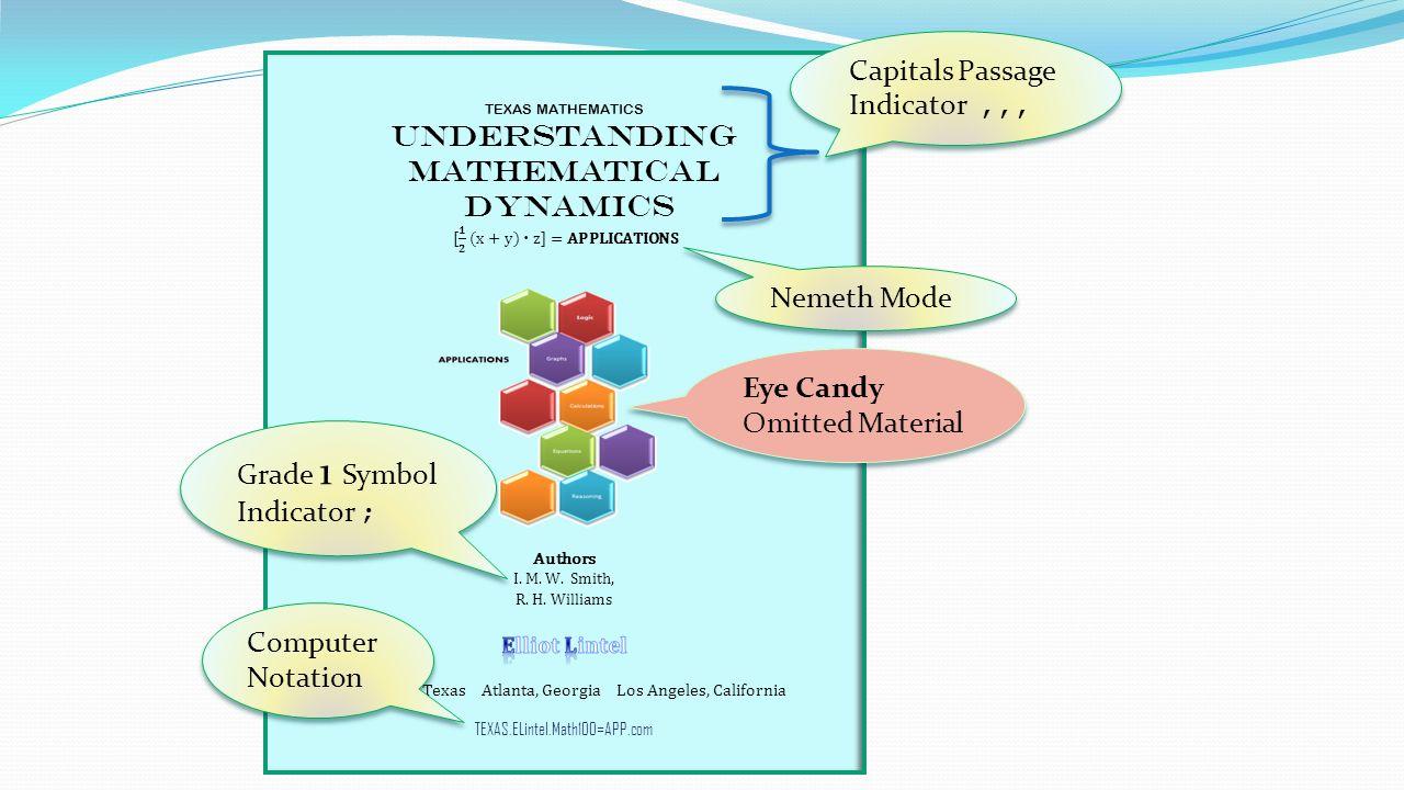 Ueb Indicators And Symbols The Representation Of The Nemeth Code