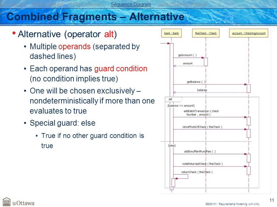 Miguel garzn university of ottawa based on powerpoint slides by 11 seg3101 ccuart Gallery