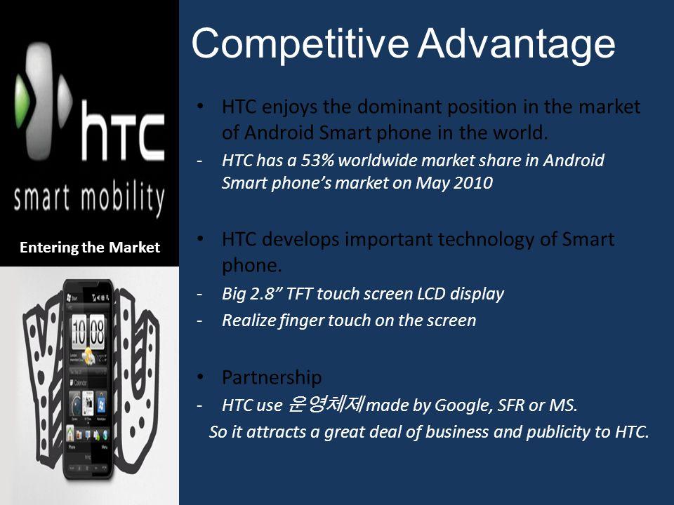 htc competitive advantage