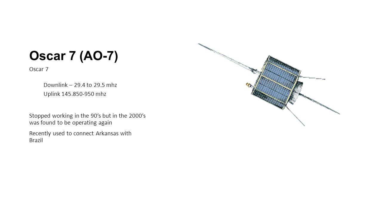 Ham Radio Communications via Satellite A great way to DX with a
