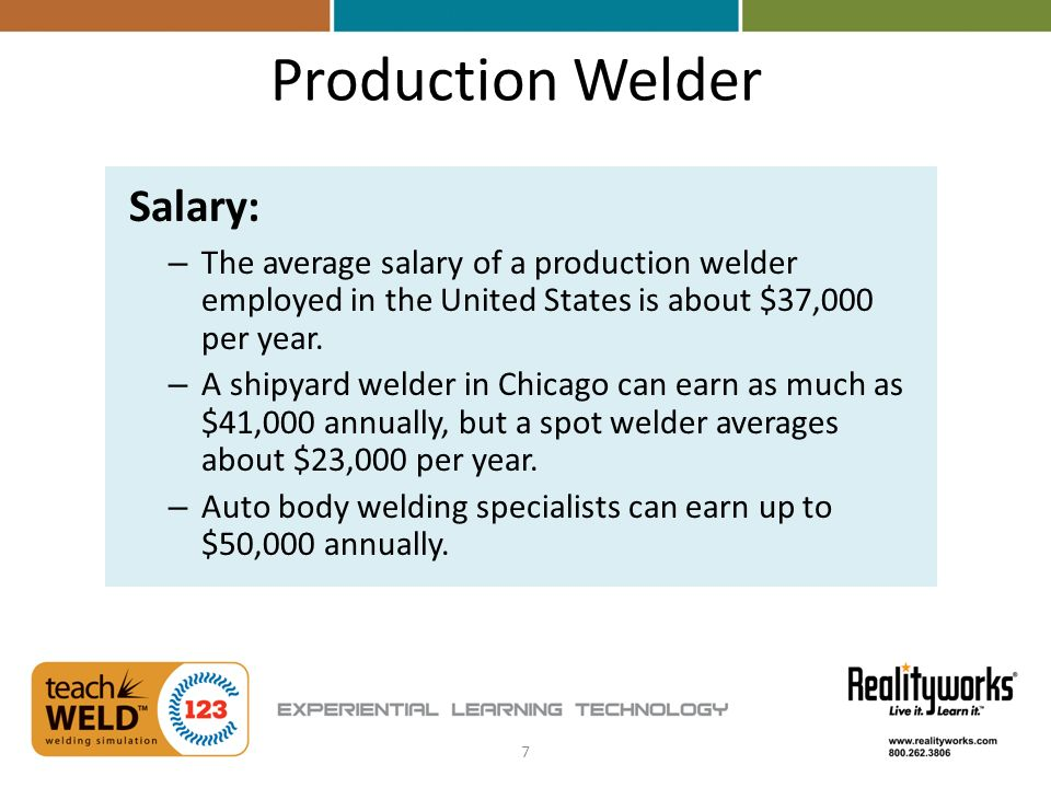 Welding Career Opportunities ExPERIENTIAL LEARNING