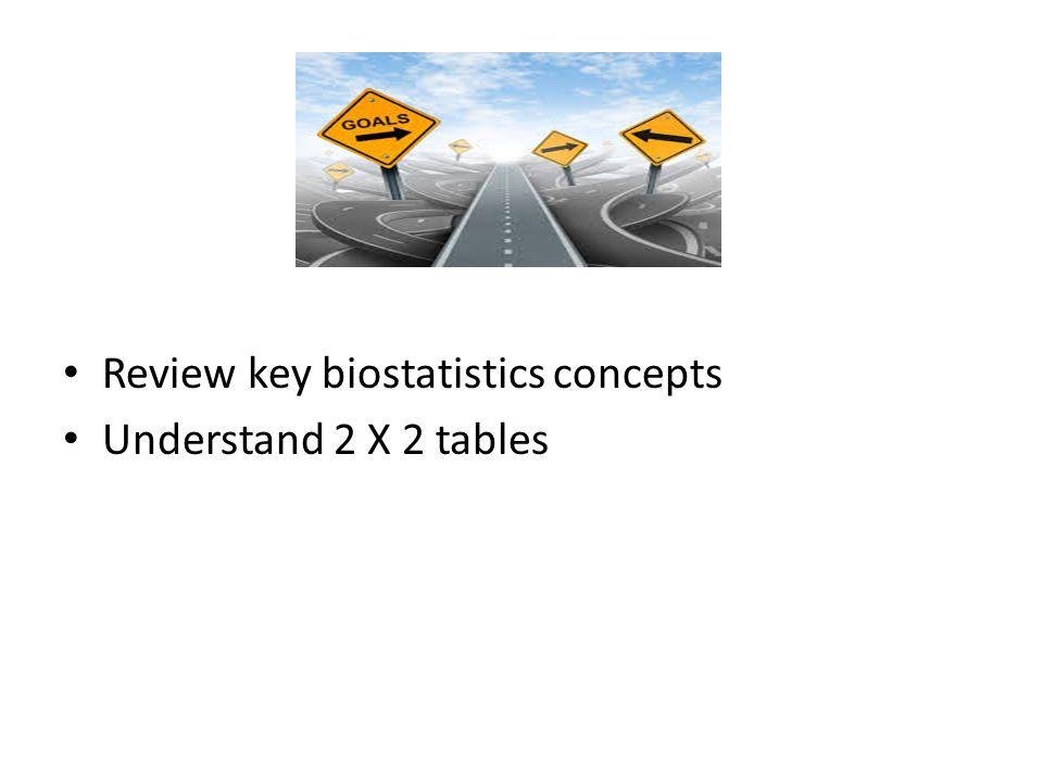 Biostatistics Board Review Parul Chaudhri, DO Family