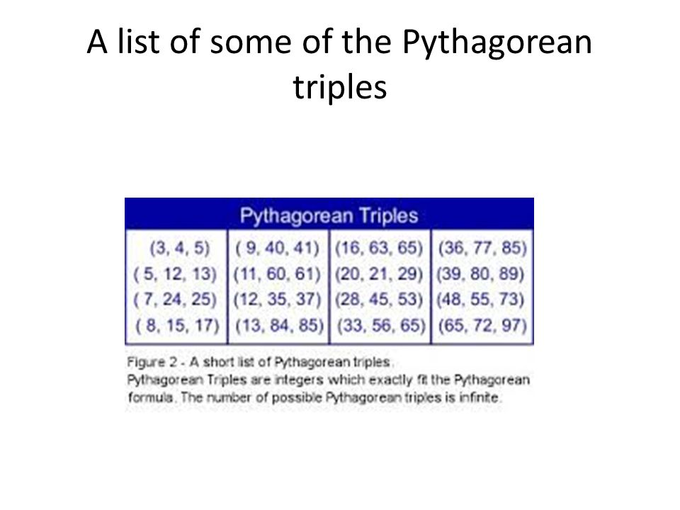 the pythagorean triple essay Pythagorean triples task cards common core 8gb7 teks 86(c) and 87(c) triples are a great way to begin practicing the pythagorean theorem since all of the answers are whole numbers these cards are separated into groups to allow for differentiated learning / practice.