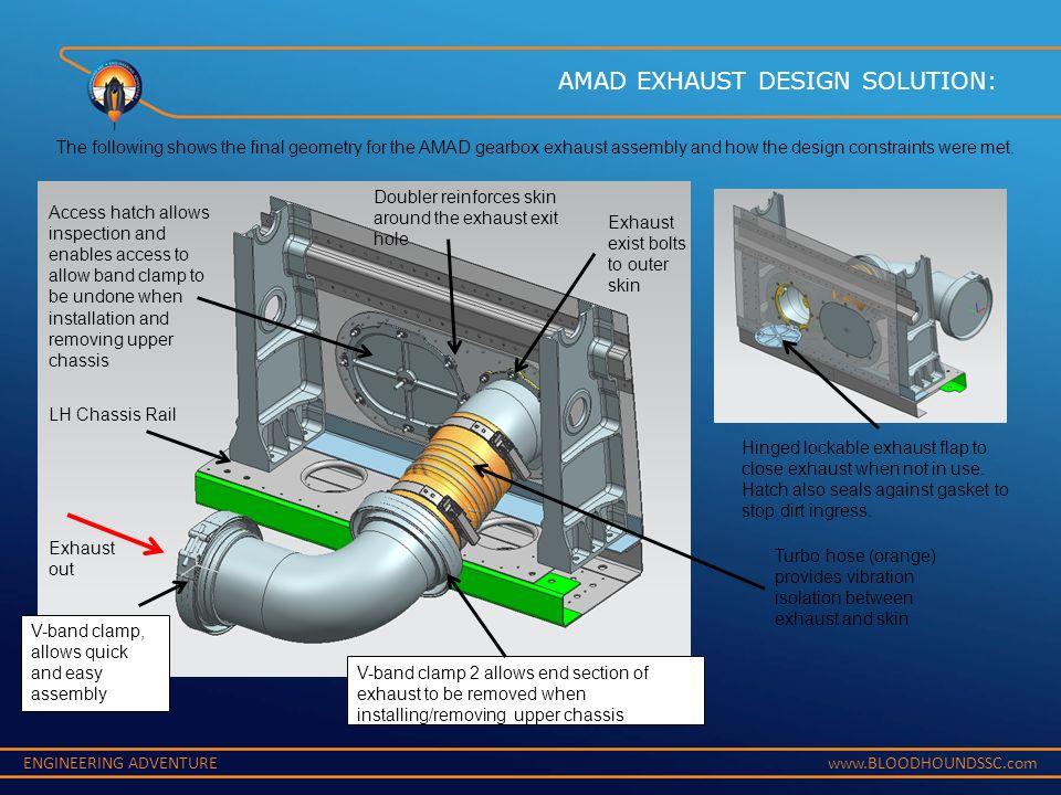 ENGINEERING ADVENTUREwww BLOODHOUNDSSC com BLOODHOUND SSC AMAD
