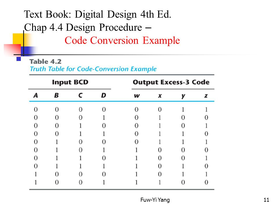 Digital Design 4th Edition Download Lily Rue