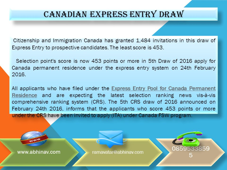 Latest Canadian Express Entry Draw Announced Selection