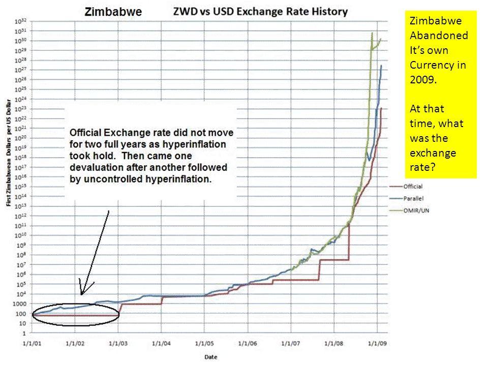2 Zimbabwe Abandoned