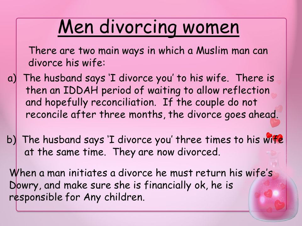 Islam and Divorce  Learning Objectives To understand Muslim