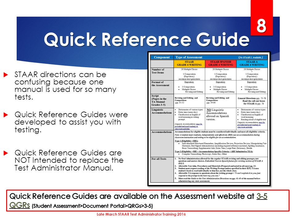 referencing guidence Why reference how to reference feedback books journal article cochrane systematic review web page secondary author/source direct quotes software programme newspaper article confrence report/papers unpuplished works several works by one author in same year.