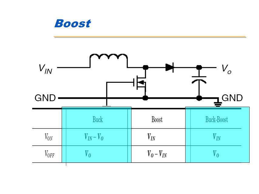 Demystifying Power Converter Magnetics by Sanjaya Maniktala for ...