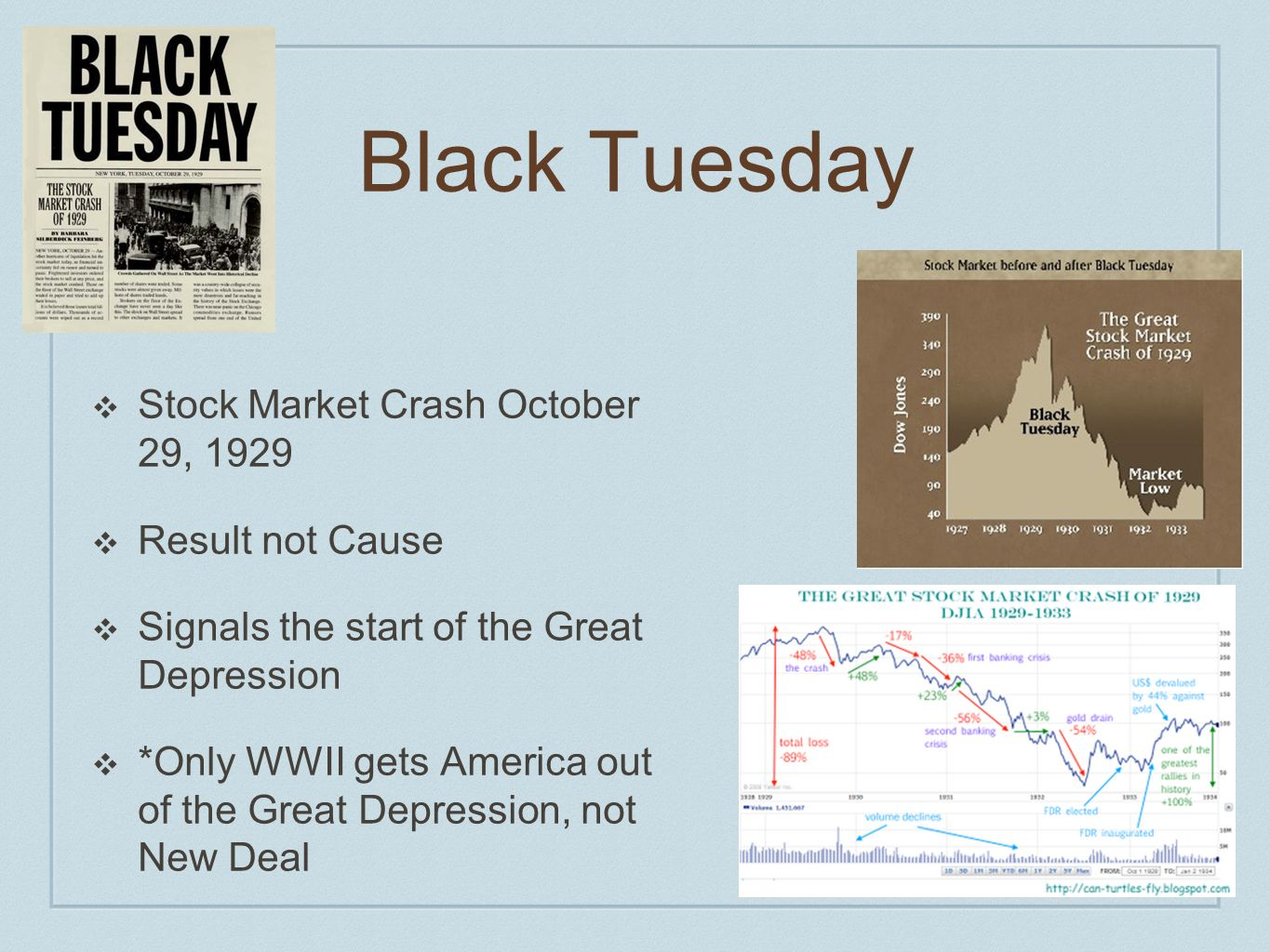 causes and effects of the great depression of 1929