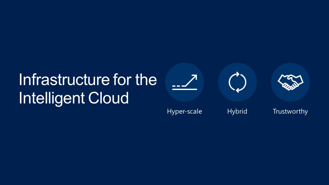 AZURE REGIONS Only hyper-scale cloud provider to have