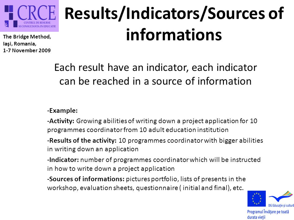 Parts of the project application The Bridge Method Iasi