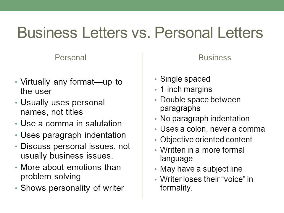 BUSINESS LETTERS By Megan Rees. WHY DO I NEED THIS? - ppt download