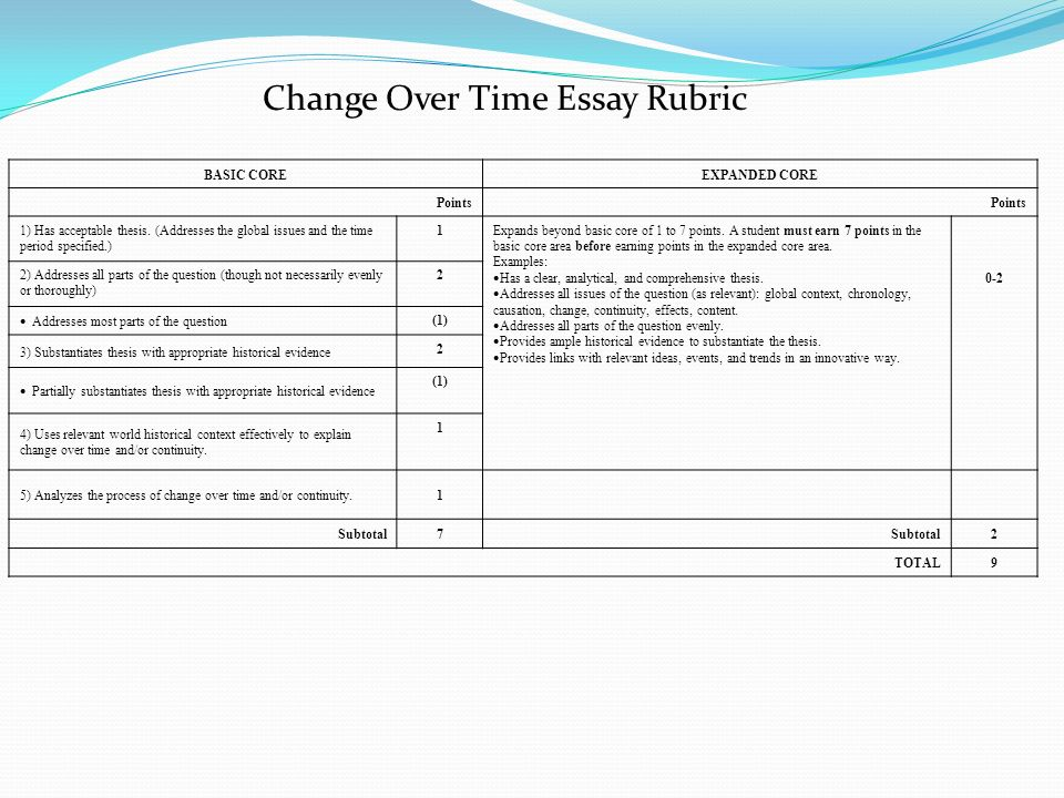 Change & Continuities Over Time Essay  Journal # 1 AP World