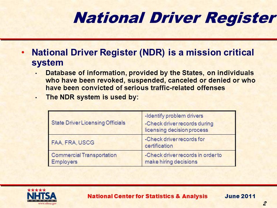 national driver registry of nhtsa
