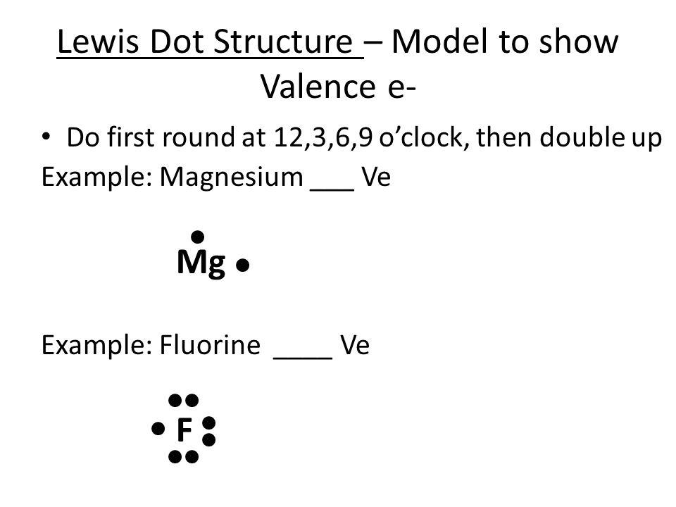 Ch 7 Ions Part A A Representative Ions Valence E Valence E For
