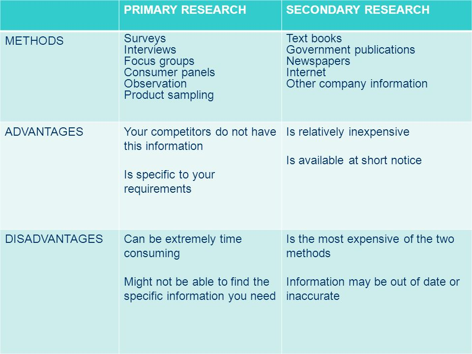scope of consumer research