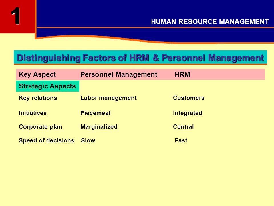 factors of human resource management
