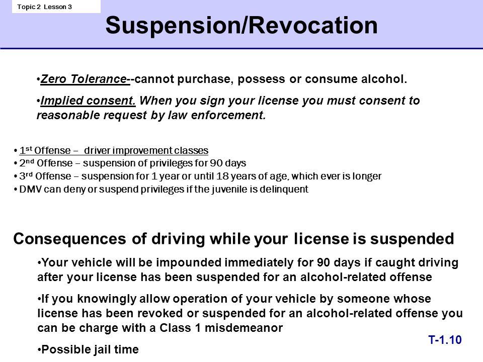 Virginia Driver Responsibilities: Licensing Responsibilities Topic 1