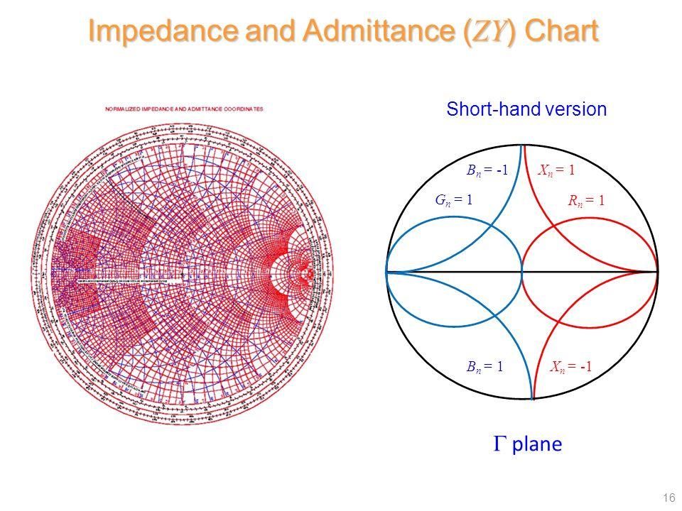 The Smith Chart Pdf Duna Digitalfuturesconsortium Org