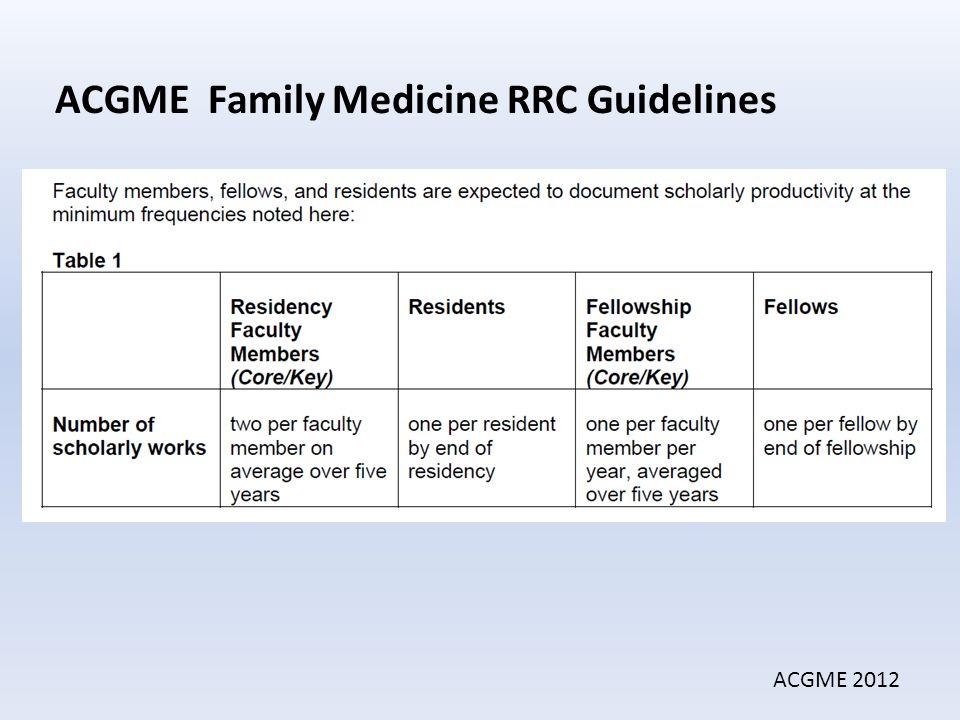 The 36th Forum for Behavioral Science in Family Medicine