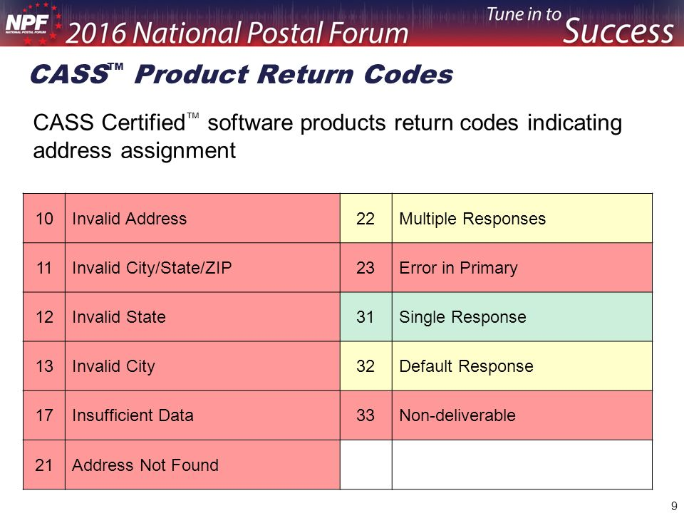Your Software Is Talking Are You Listening National Postal Forum