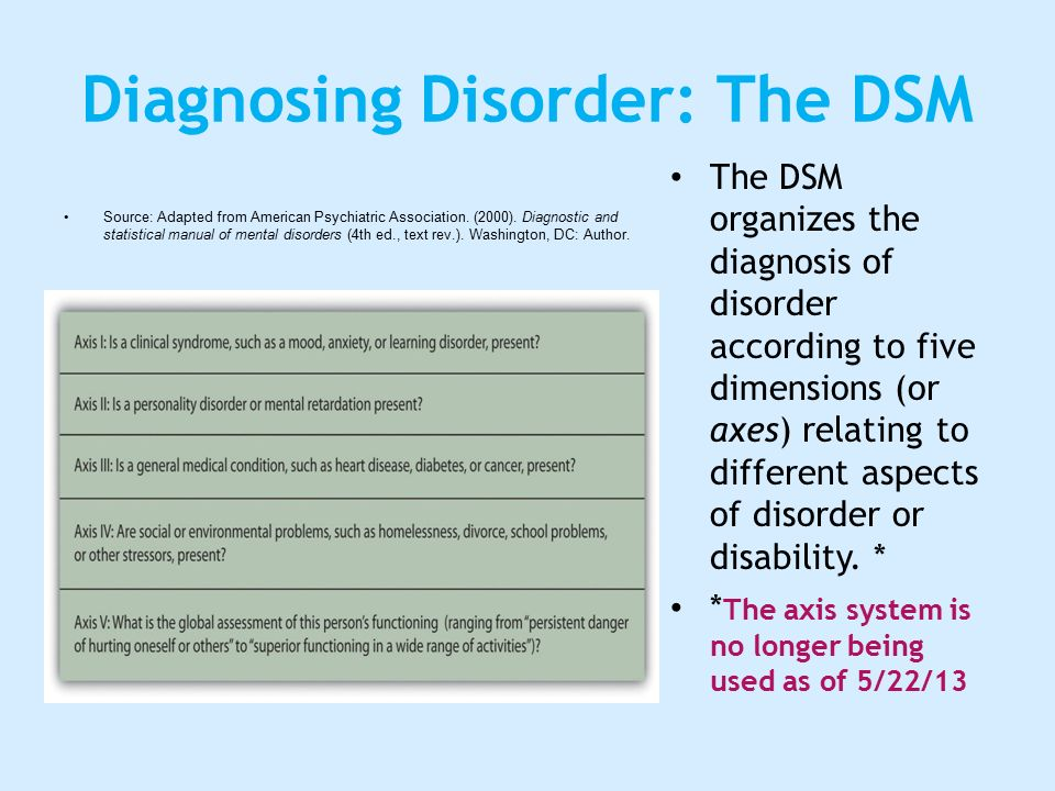 4 list the criteria for a diagnosis of mental retardation In fact, based on the diagnostic criteria for mental disorders, approximately 46% of americans have some the diagnosis of panic disorder is dependent upon the person who may be worried about although they are often included in diagnostic manuals of mental disorders, mental retardation and.
