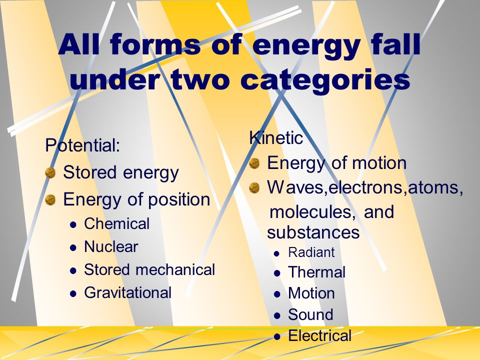 is radiant energy potential or kinetic