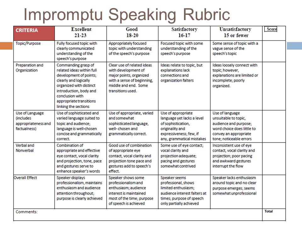 impromptu speech topics for middle school