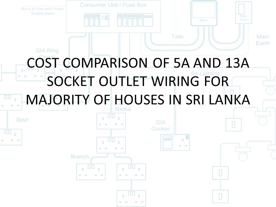 1 COST COMPARISON OF 5A AND 13A SOCKET OUTLET WIRING FOR MAJORITY HOUSES