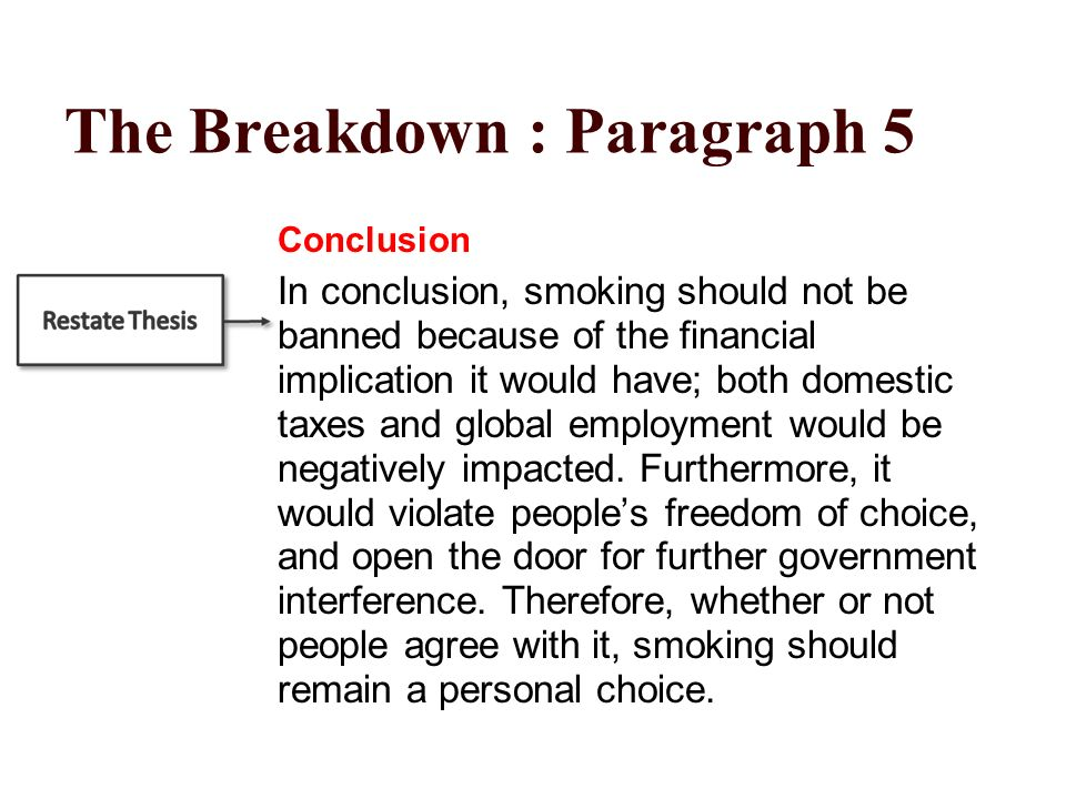 conclusion of smoking project