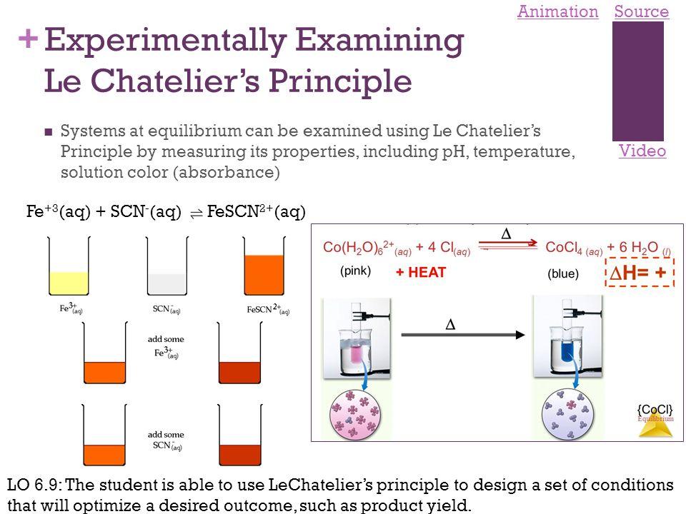 Ap Chemistry Exam Review Big Idea 6 Equilibrium Ppt Download
