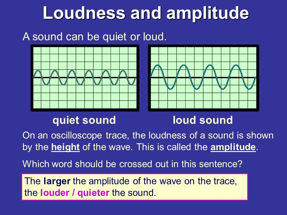 Amplitude Sounds can vary in 'loudness'. A loud sound has more energy than a quiet sound.