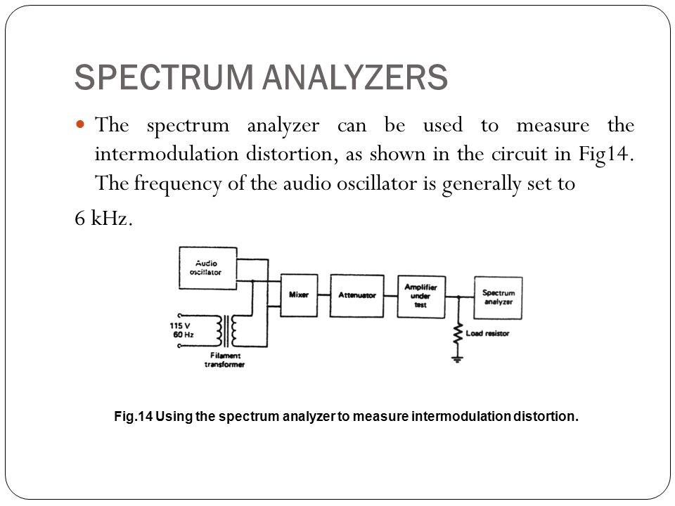 Strange Spectrum Analyzer Spectrum Analyzers The Problems Associated With Wiring Digital Resources Ommitdefiancerspsorg