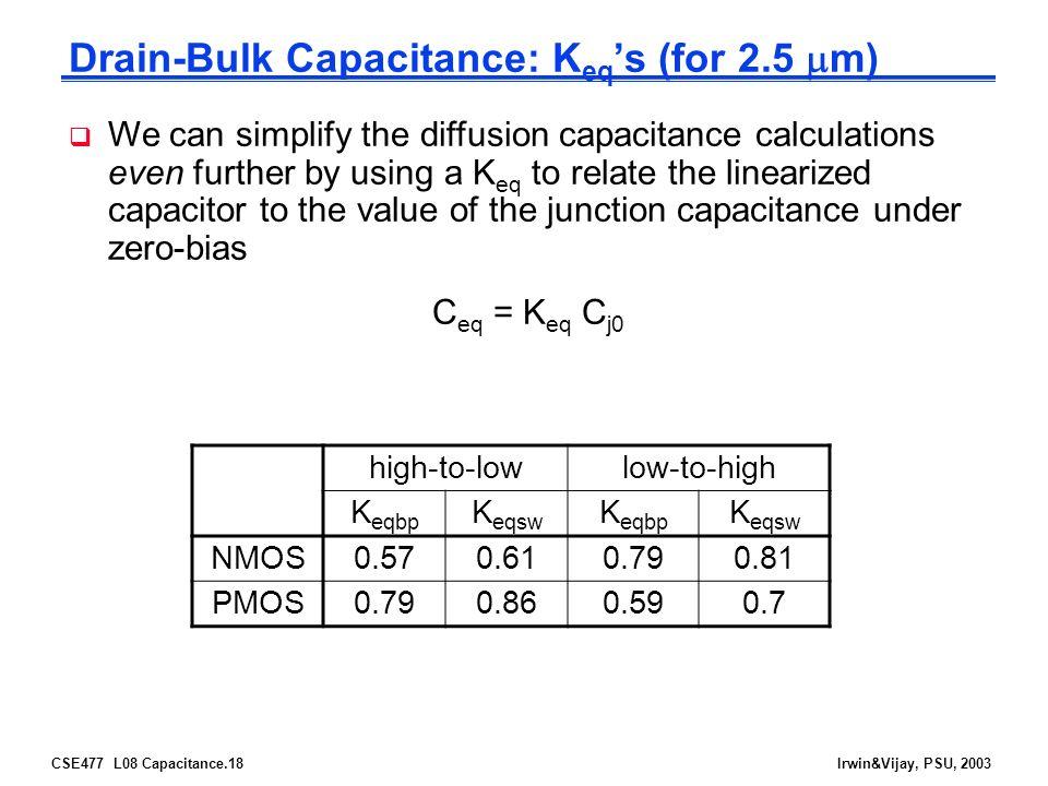 CSE477 L08 Capacitance 1Irwin&Vijay, PSU, 2003 CSE477 VLSI